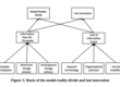 Paper: Social software en Business Process Management